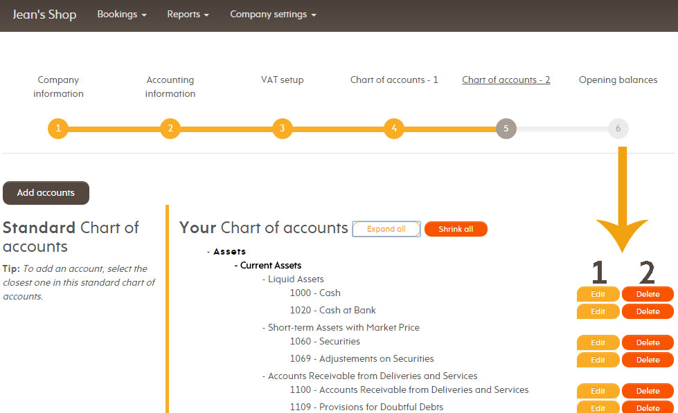 Expanded chart of accounts